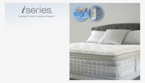 f9c4c904ca62 A Breakthrough In Innerspring Mattress Technology From - Iseries Profiles