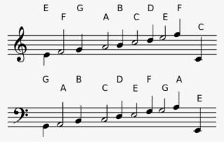 Music Sheets PNG, Free HD Music Sheets Transparent Image